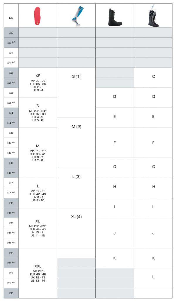 tabela rozmairów sidas