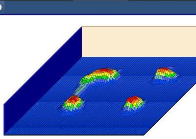 Badanie - wizualizacja 3D